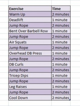 Interval Weights